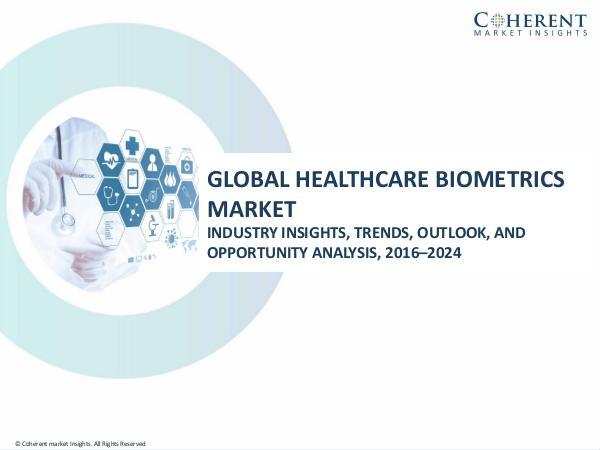 global healthcare it integration market