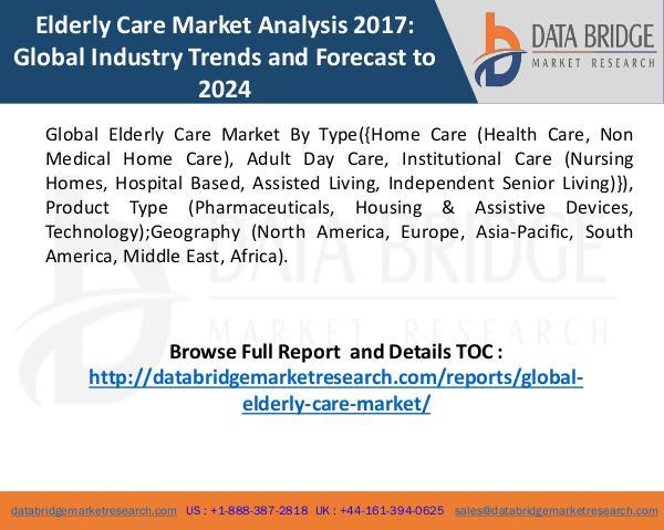 Global Market Analysis 2017: Elderly Care Market 2024 Market