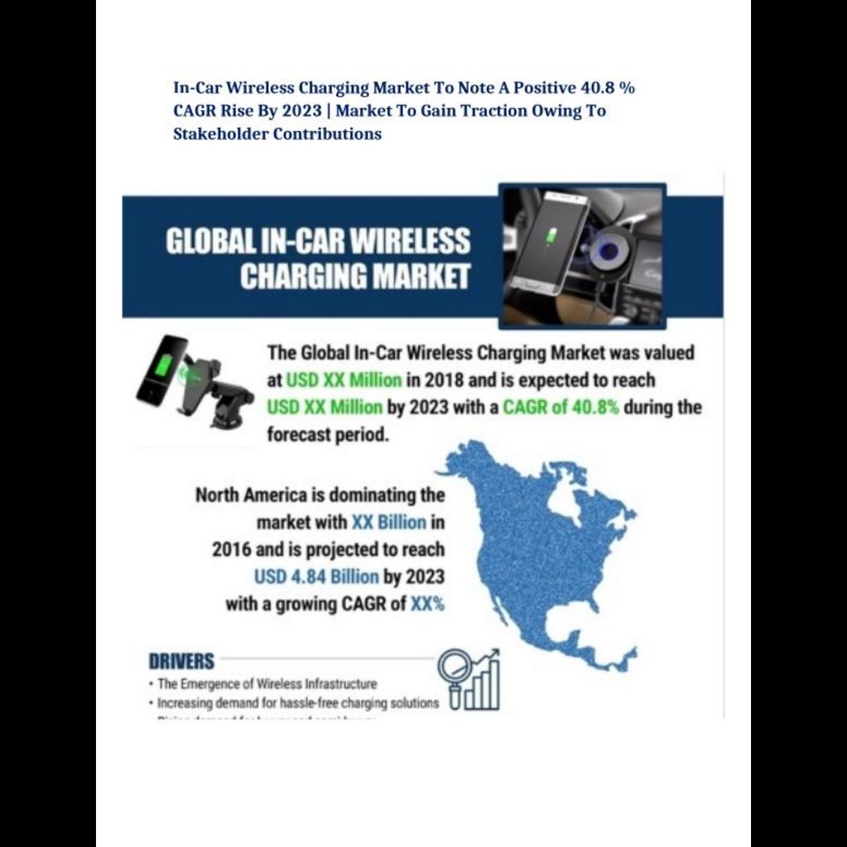 In-Car Wireless Charging Market